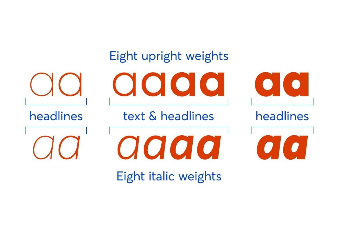 Download Averta Standard Font