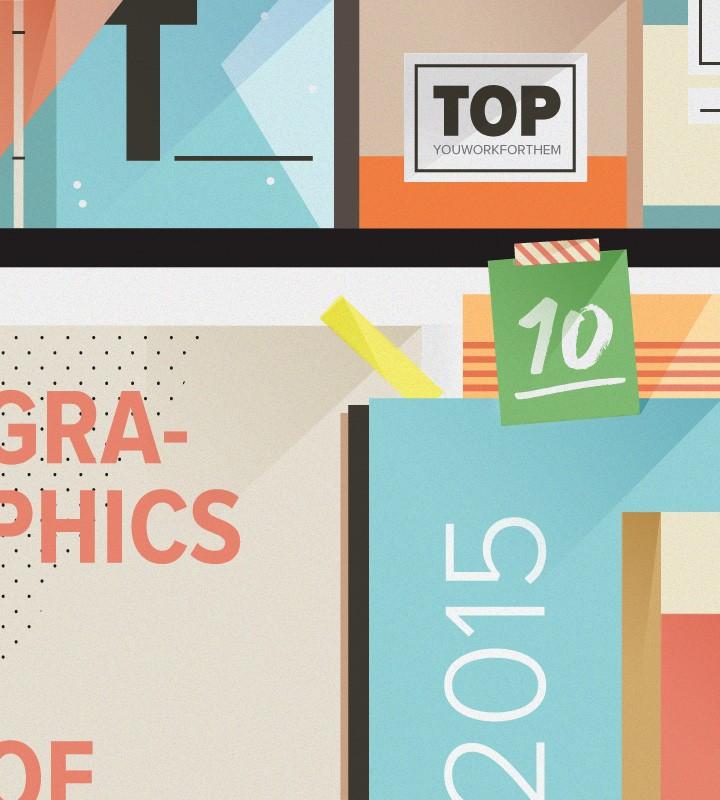 top-10-stock-graphics-2015