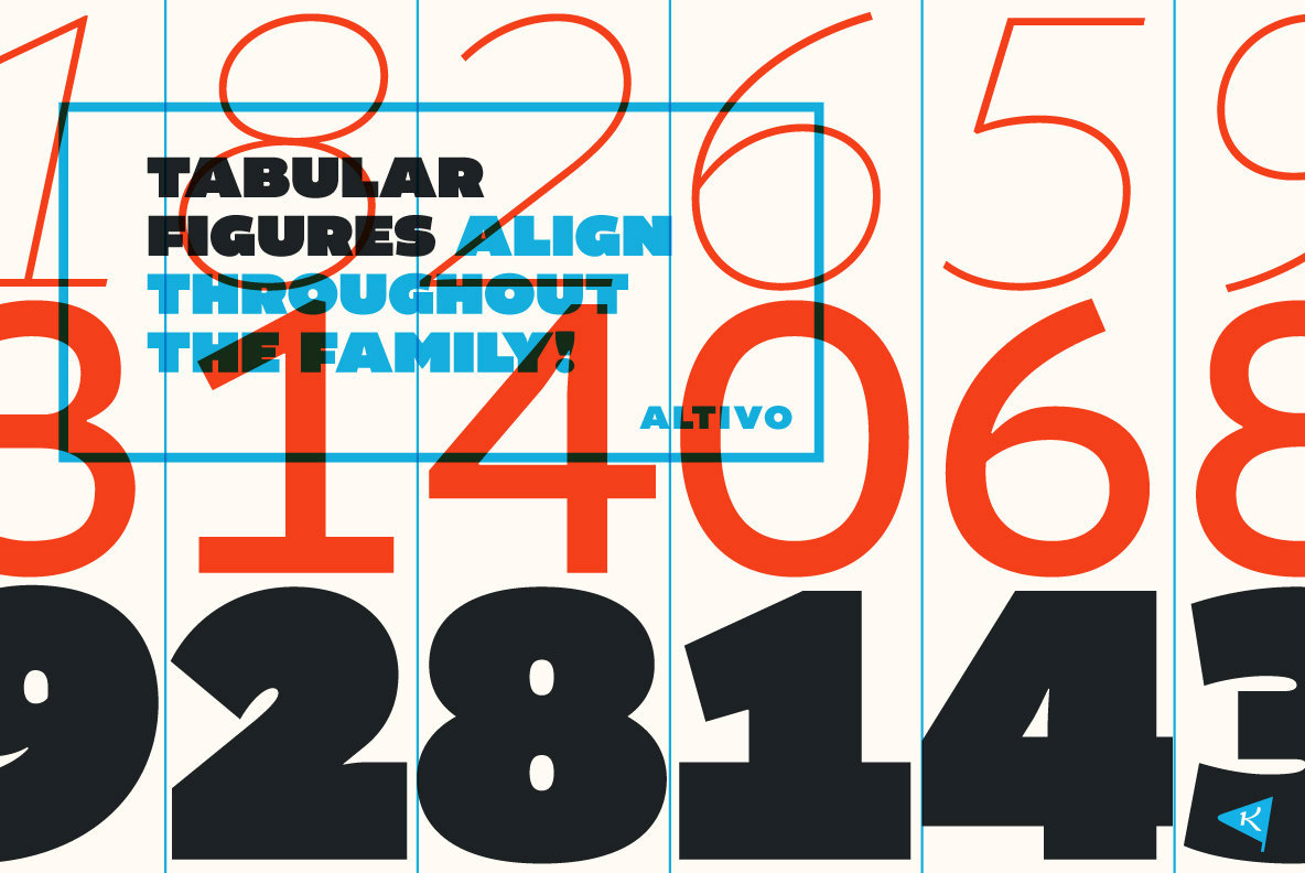 Clear Legibility In A Sans Serif From Kostic Type Foundry: Altivo