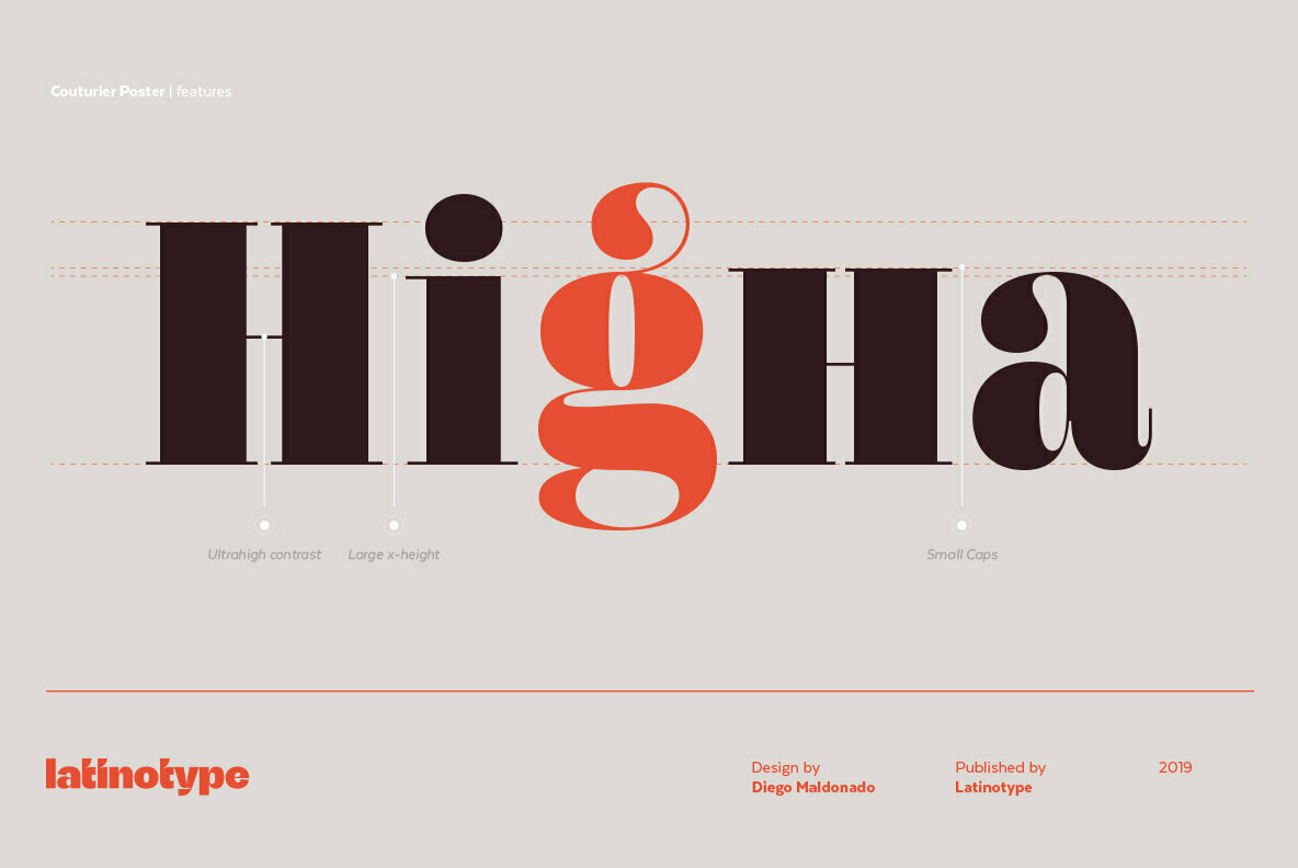 Newsletter Feature: Download 48 Fonts for $27 + All New