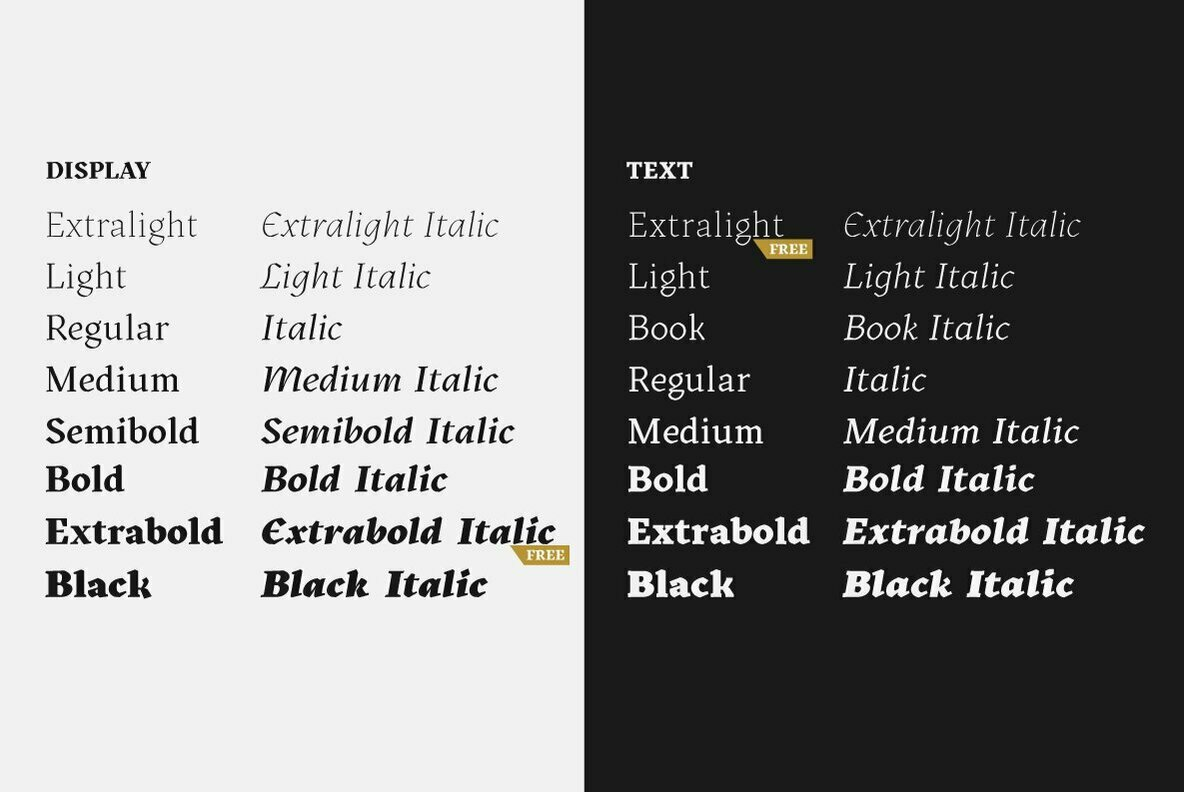 A Contemporary Blackletter Type Family From Zetafonts