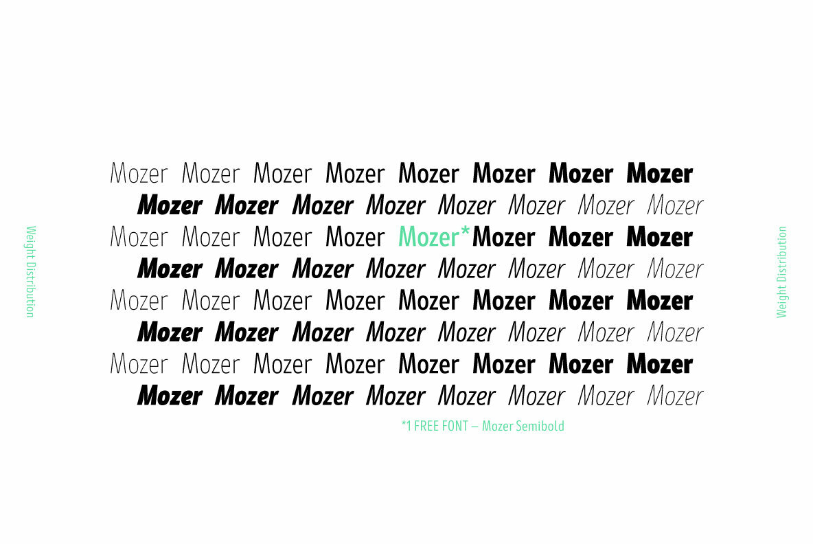 Mozer: A Semi-Condensed Neo-Grotesque Type Family From